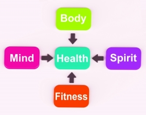 health diagram by Stuart Miles